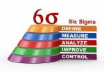 How Can Six Sigma Help Improve Manufacturing Quality?