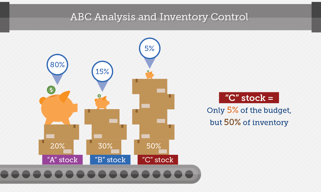 infographic how can the pareto principle improve manufacturing