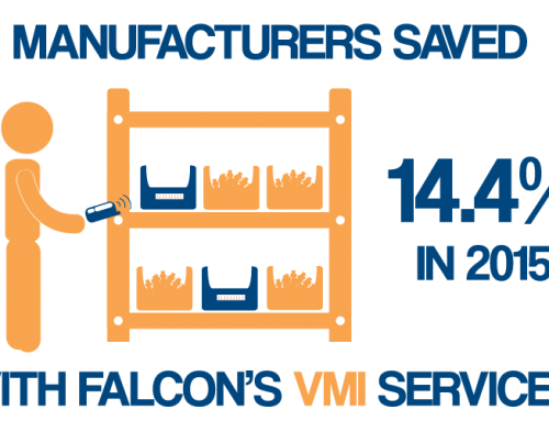 Falcon Fastening Solutions Saves Manufacturers 14 Percent in 2015