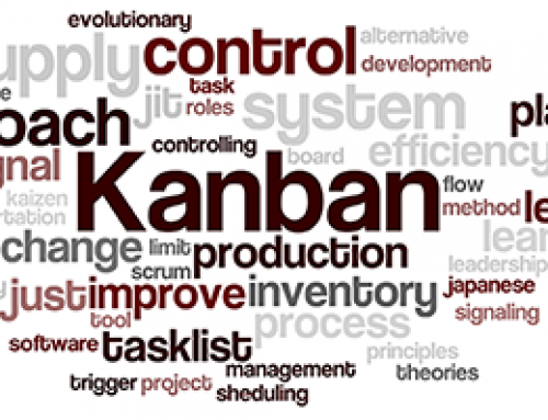 Kanban Bin Trigger Timing: Part 3 of 3 – Mid-Point-1-Card Kanban