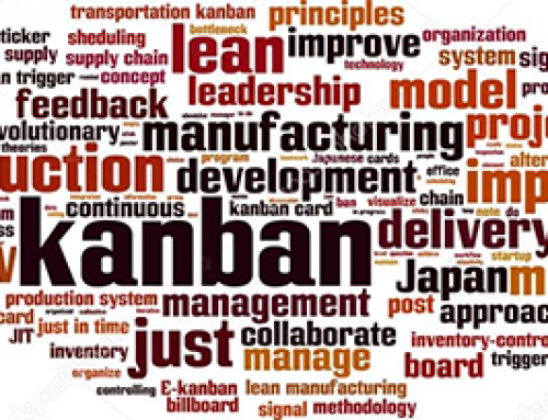 5 Inventory Replenishment Methods – Part 2 of 5 – Kanban
