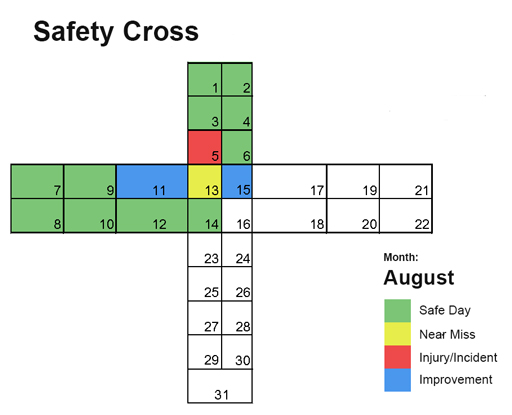 safety-cross