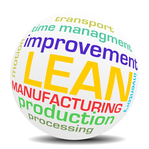 3 Productivity-Boosting Strategies of Lean Manufacturing