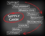 Strengthen Your Supply Chain Management for 2015